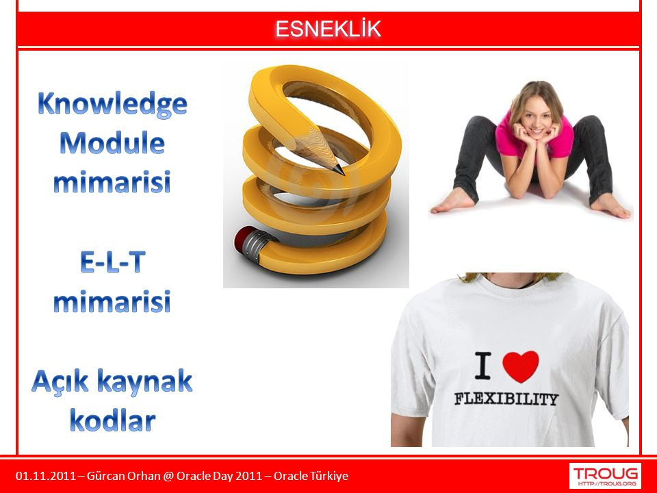 Knowledge Module mimarisi