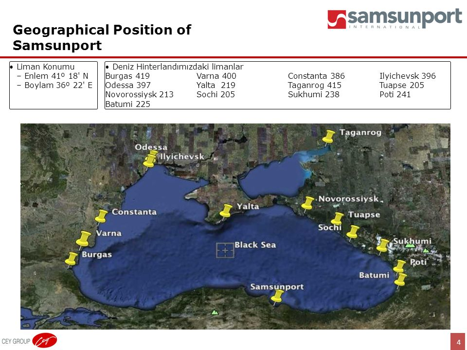 Geographical Position of Samsunport