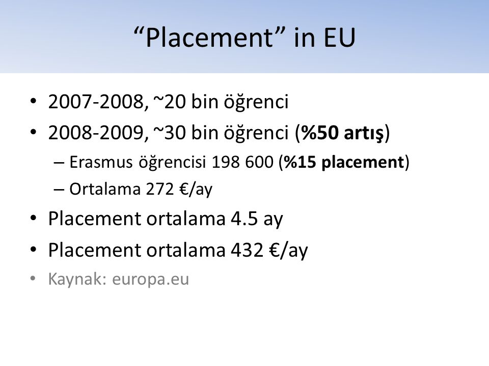 Placement in EU 2007-2008, ~20 bin öğrenci