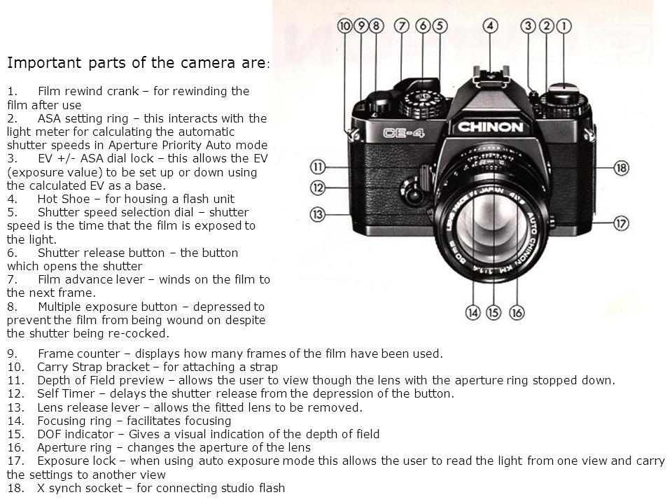 Camera Controls Important parts of the camera are: