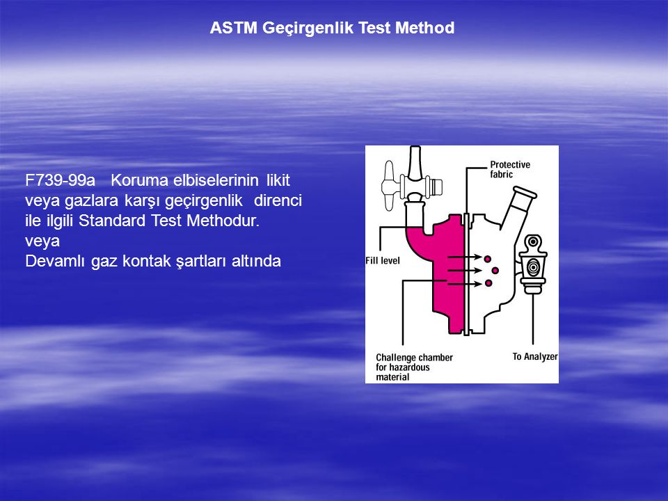 ASTM Geçirgenlik Test Method