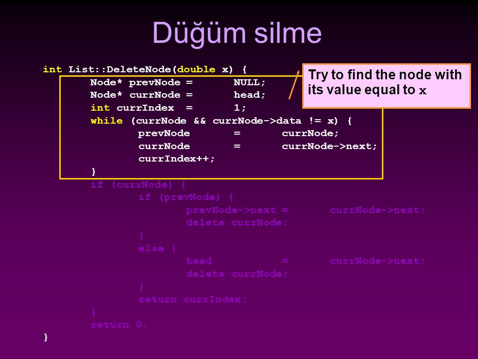Düğüm silme Try to find the node with its value equal to x