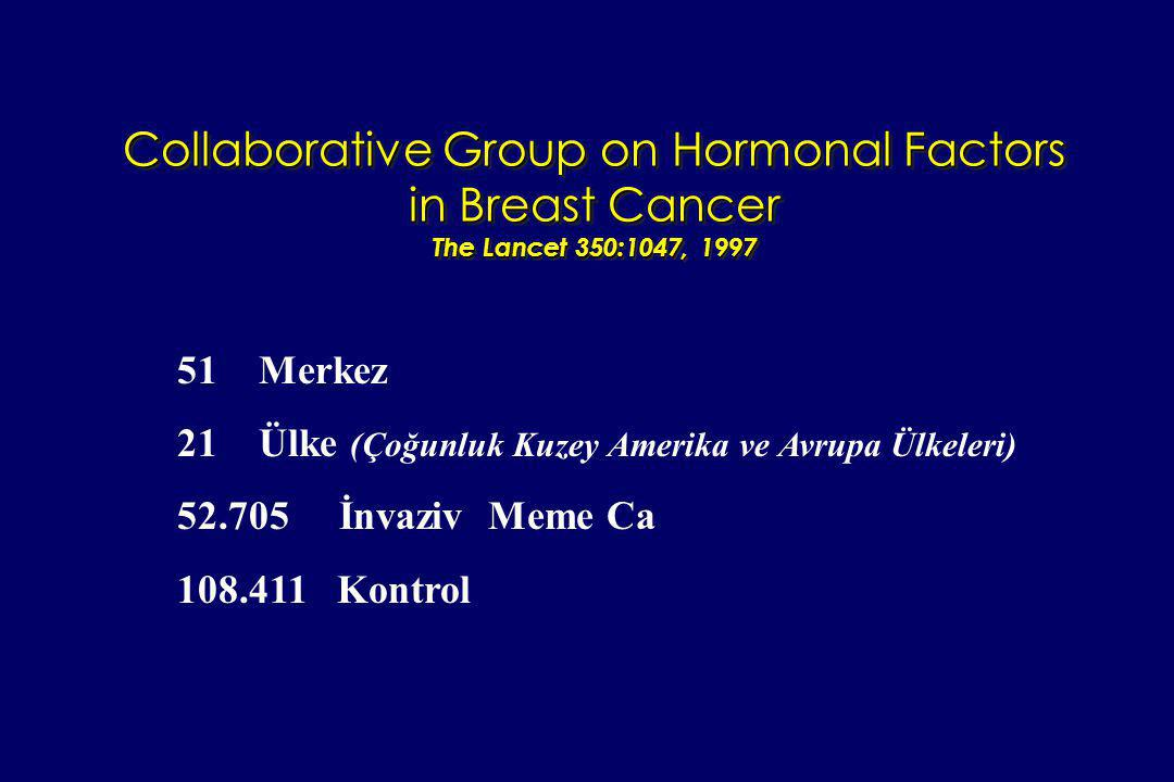 Collaborative Group on Hormonal Factors in Breast Cancer The Lancet 350:1047, 1997
