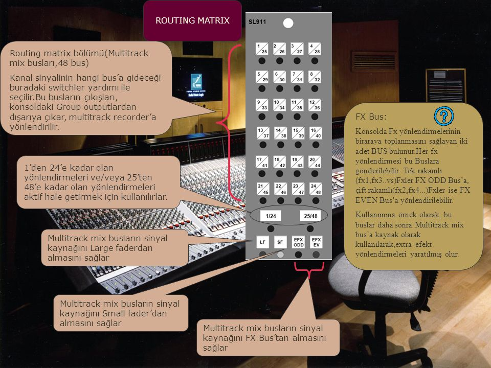 ROUTING MATRIX Routing matrix bölümü(Multitrack mix busları,48 bus)