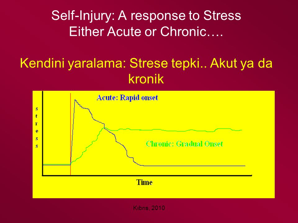 Self-Injury: A response to Stress Either Acute or Chronic…