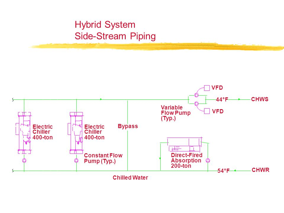 Hybrid System Side-Stream Piping