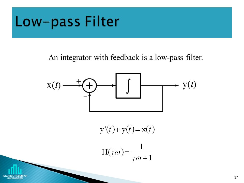 Low-pass Filter An integrator with feedback is a low-pass filter.