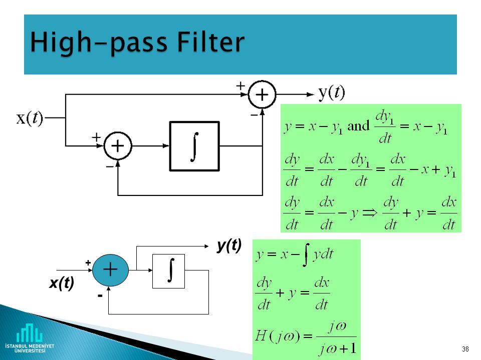 High-pass Filter  + y(t) x(t) -