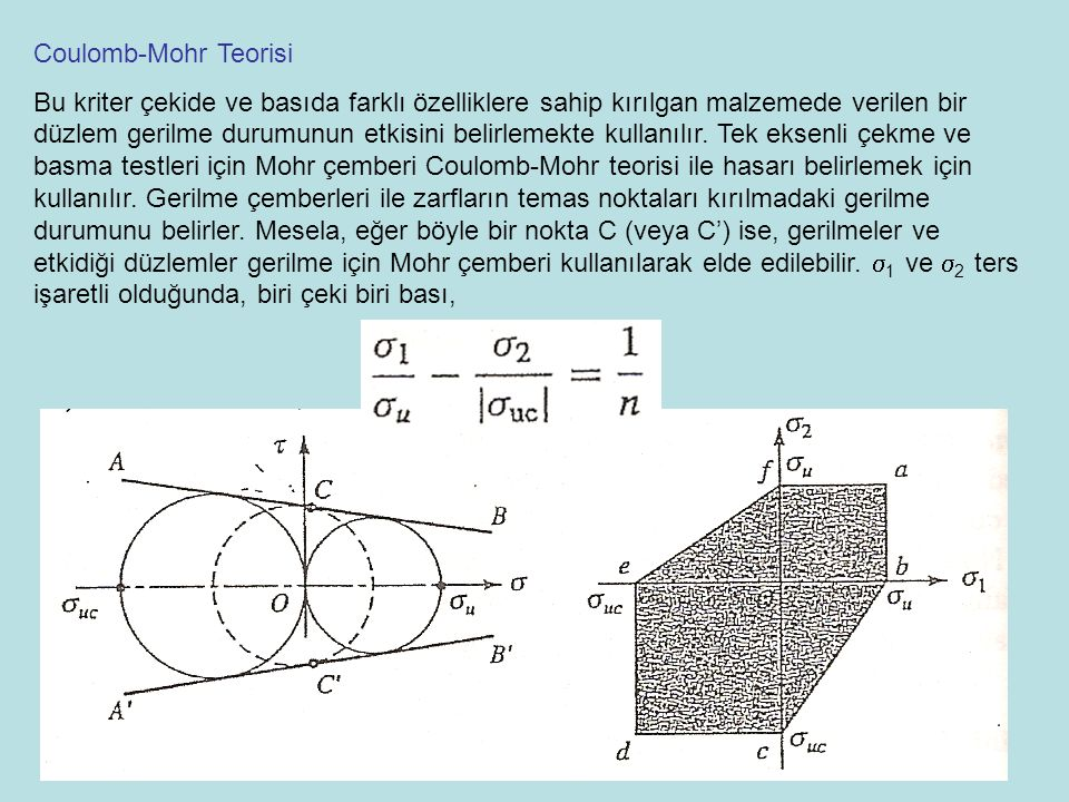 Coulomb-Mohr Teorisi