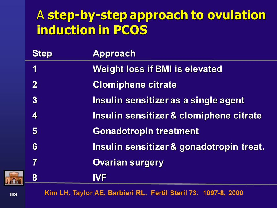 A step-by-step approach to ovulation induction in PCOS