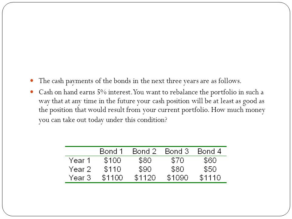 The cash payments of the bonds in the next three years are as follows.