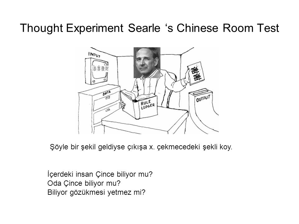 Thought Experiment Searle 's Chinese Room Test