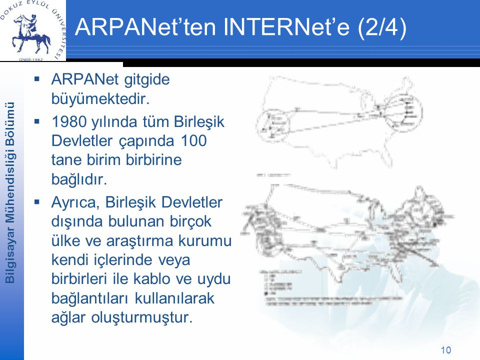 ARPANet'ten INTERNet'e (2/4)