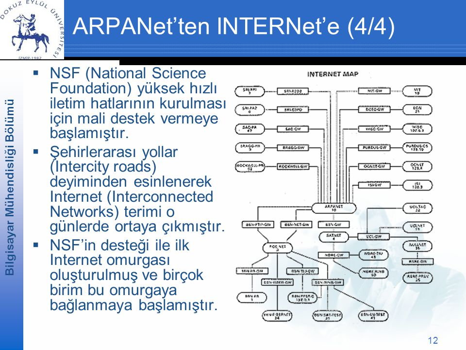 ARPANet'ten INTERNet'e (4/4)