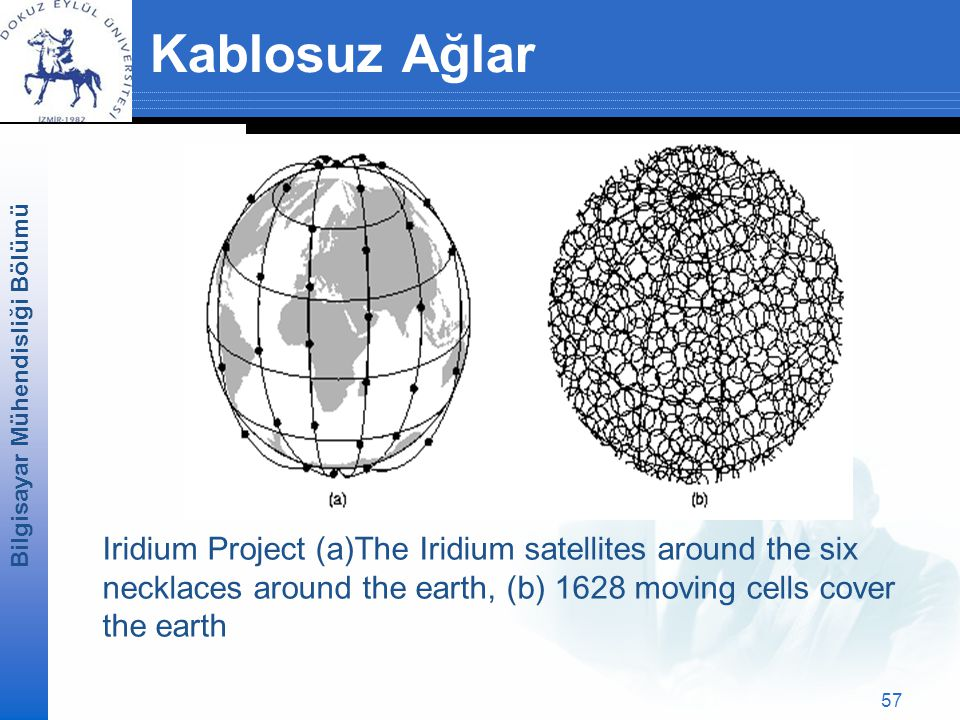 Kablosuz Ağlar Iridium Project (a)The Iridium satellites around the six necklaces around the earth, (b) 1628 moving cells cover the earth.