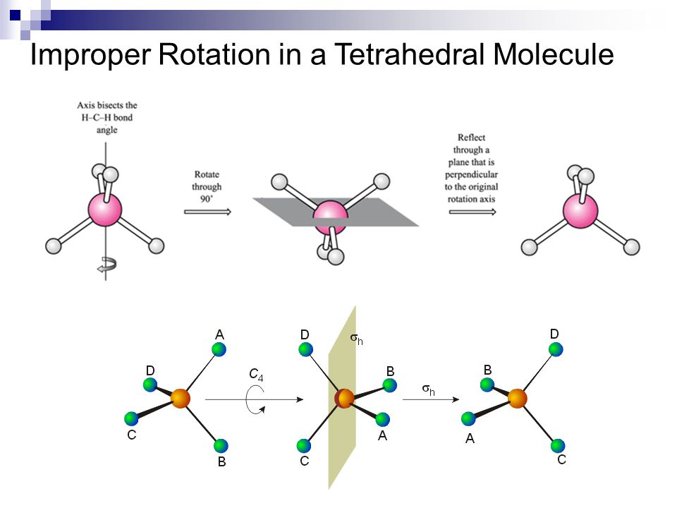 Improper Rotation in a Tetrahedral Molecule