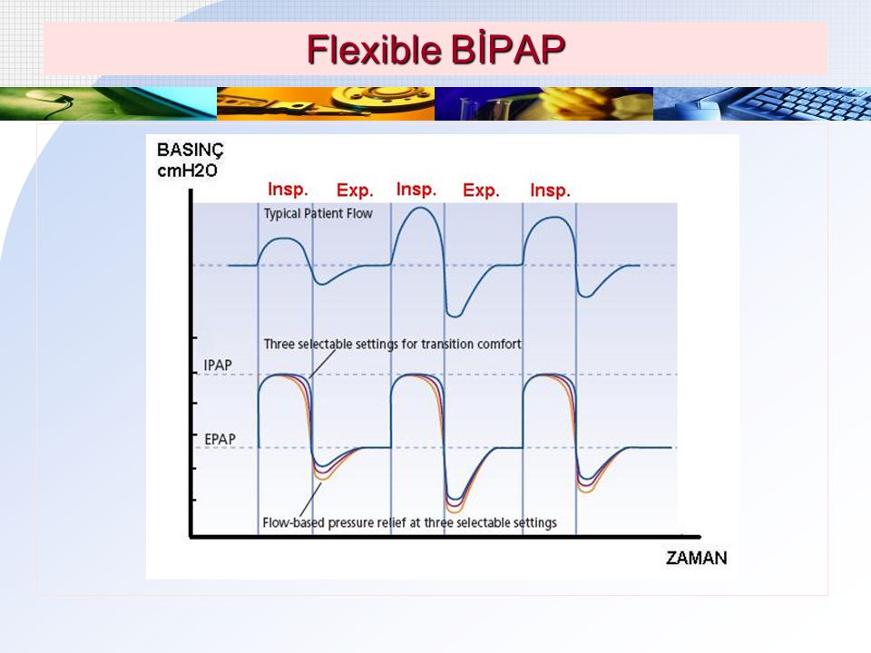 Flexible BİPAP