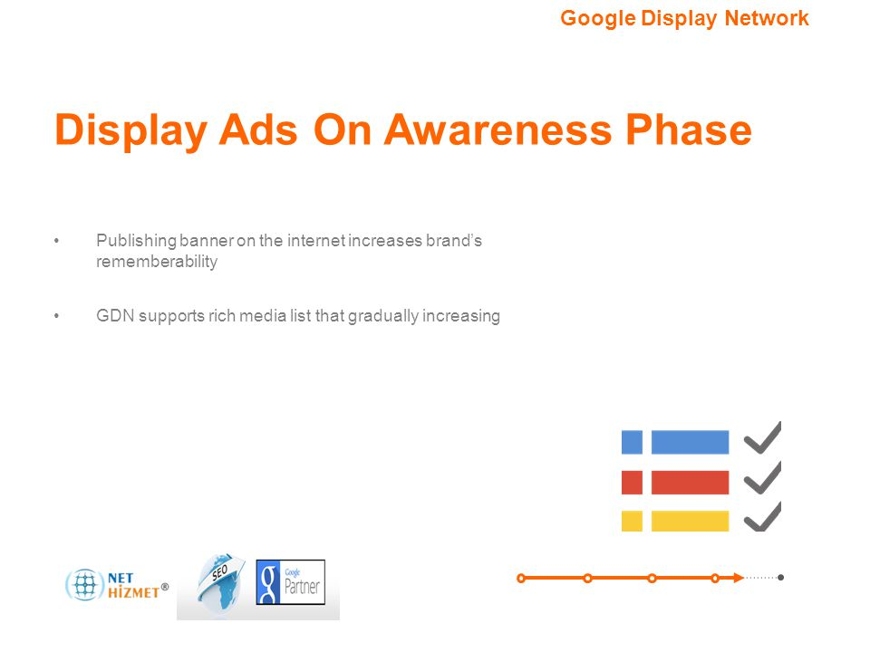 Display Ads On Awareness Phase