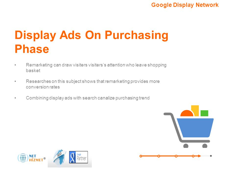 Display Ads On Purchasing Phase