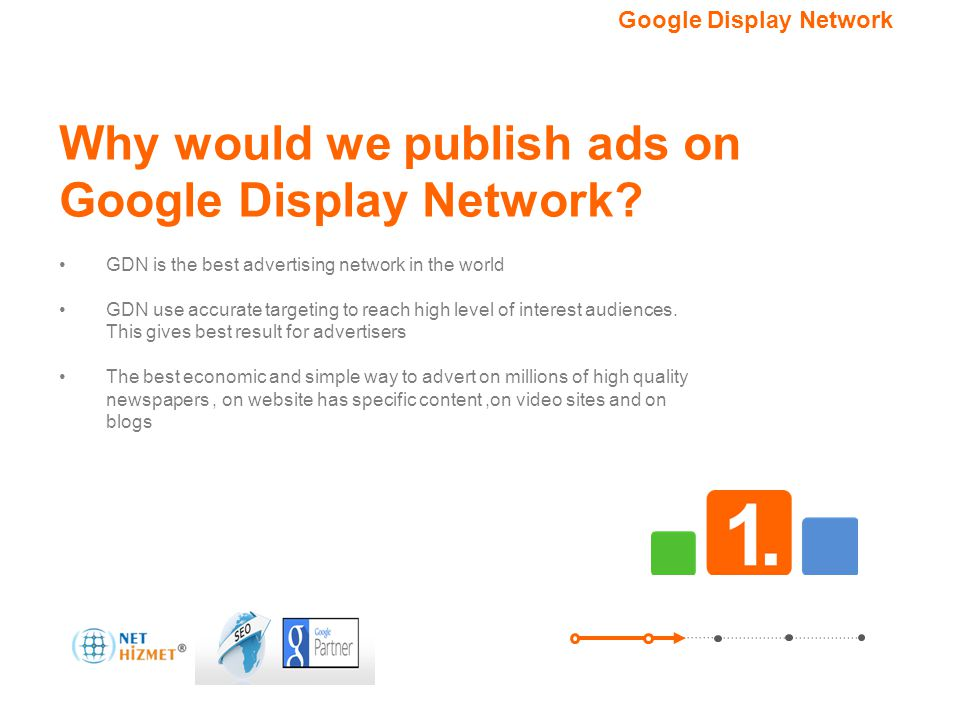 Why would we publish ads on Google Display Network