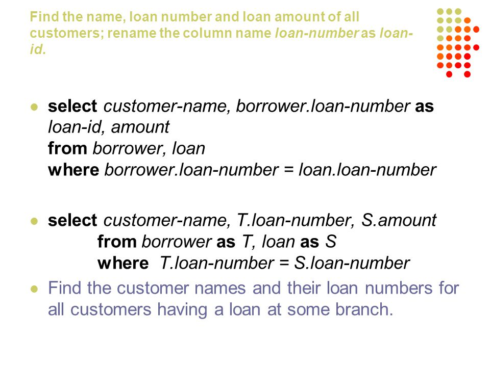 Find the name, loan number and loan amount of all customers; rename the column name loan-number as loan-id.