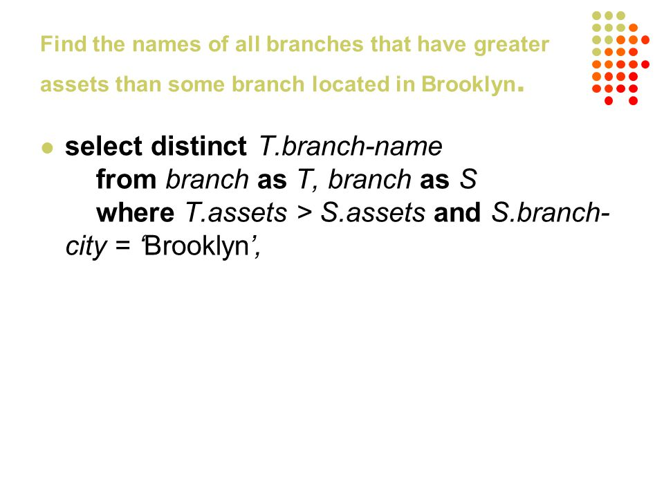 Find the names of all branches that have greater assets than some branch located in Brooklyn.