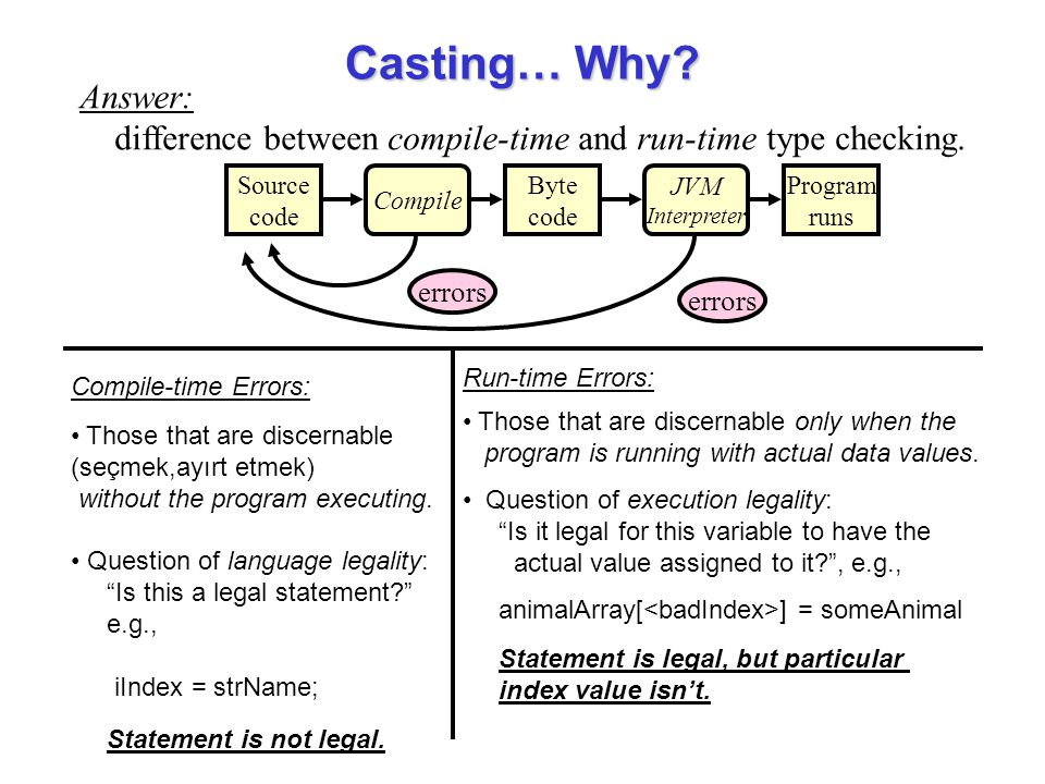 Casting… Why Answer: difference between compile-time and run-time type checking. Source code.