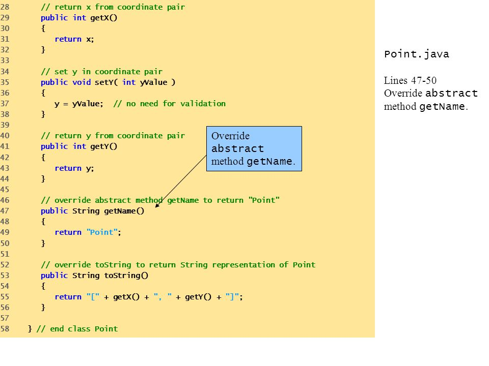 Point.java Lines 47-50 Override abstract method getName.