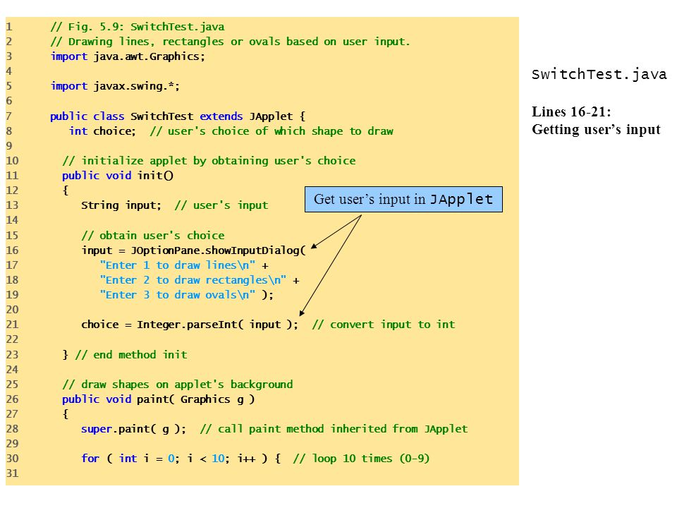 SwitchTest.java Lines 16-21: Getting user's input