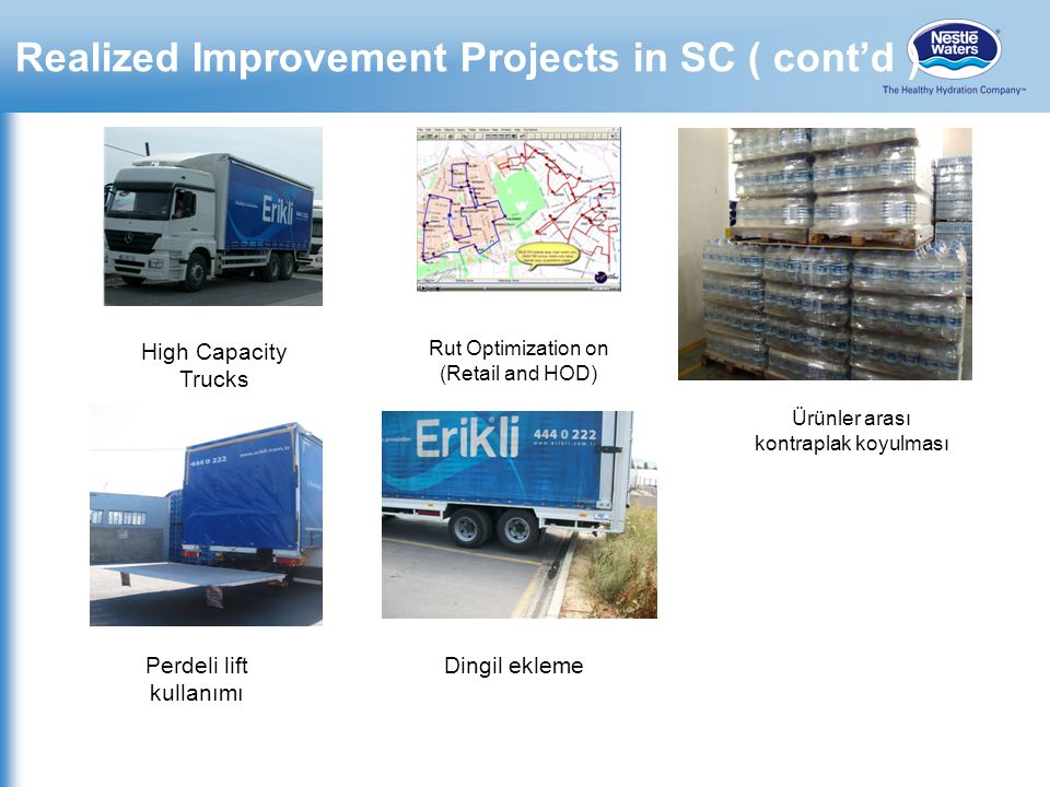 Realized Improvement Projects in SC ( cont'd )