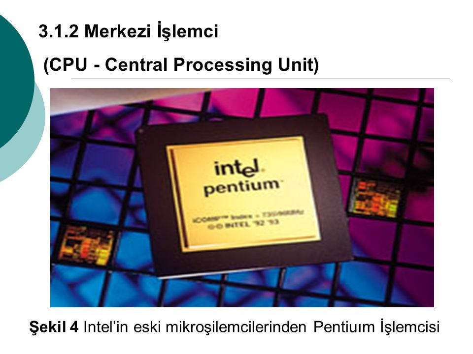 (CPU - Central Processing Unit)
