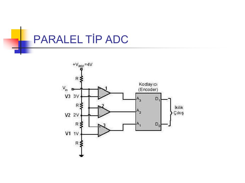 PARALEL TİP ADC