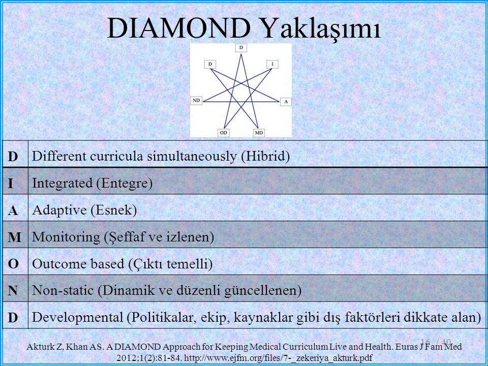 DIAMOND Yaklaşımı Different curricula simultaneously (Hibrid) D