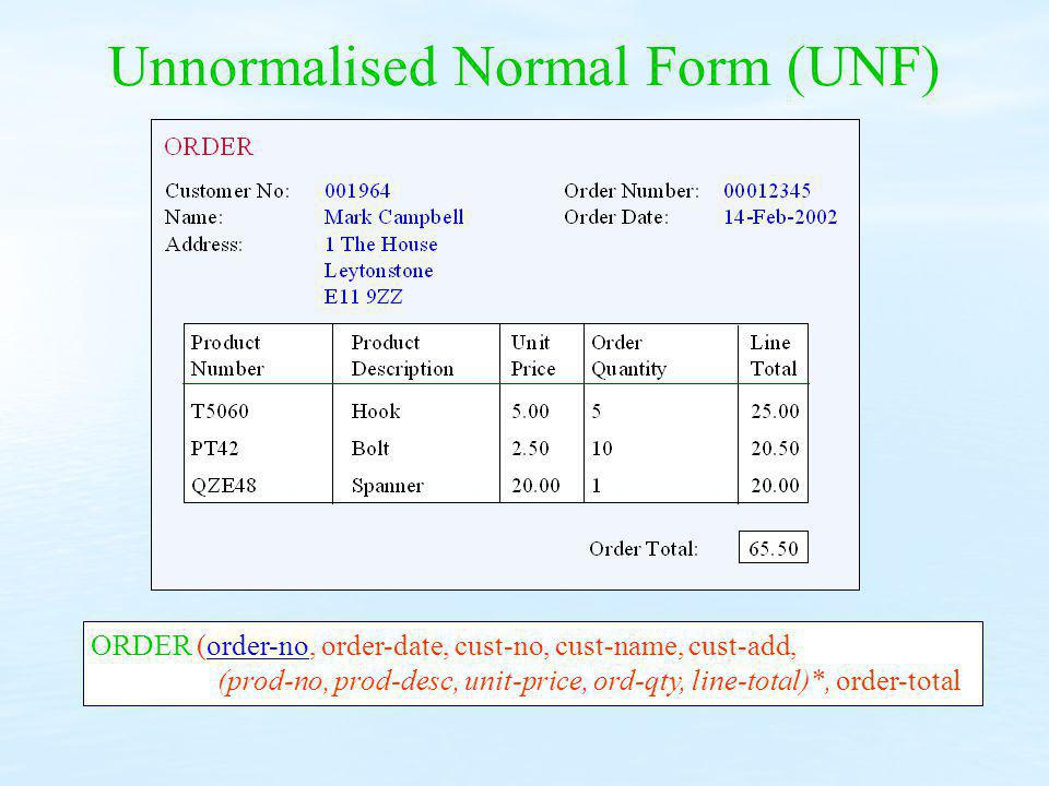 Unnormalised Normal Form (UNF)