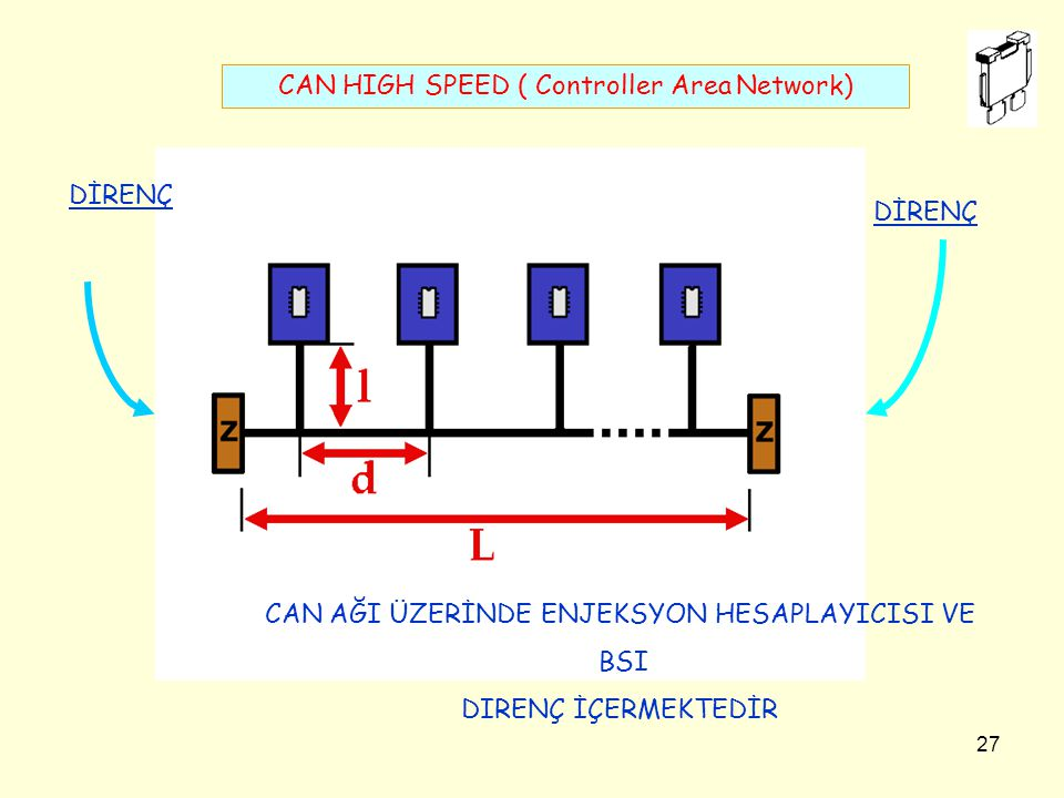 CAN HIGH SPEED ( Controller Area Network)