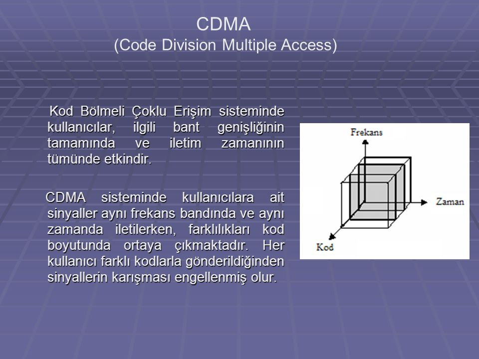 (Code Division Multiple Access)