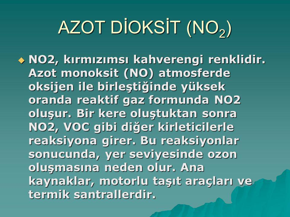 AZOT DİOKSİT (NO2)