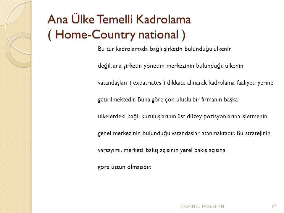 Ana Ülke Temelli Kadrolama ( Home-Country national )