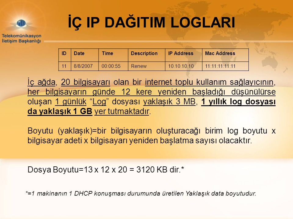 İÇ IP DAĞITIM LOGLARI ID. Date. Time. Description. IP Address. Mac Address. 11. 8/8/2007. 00:00:55.