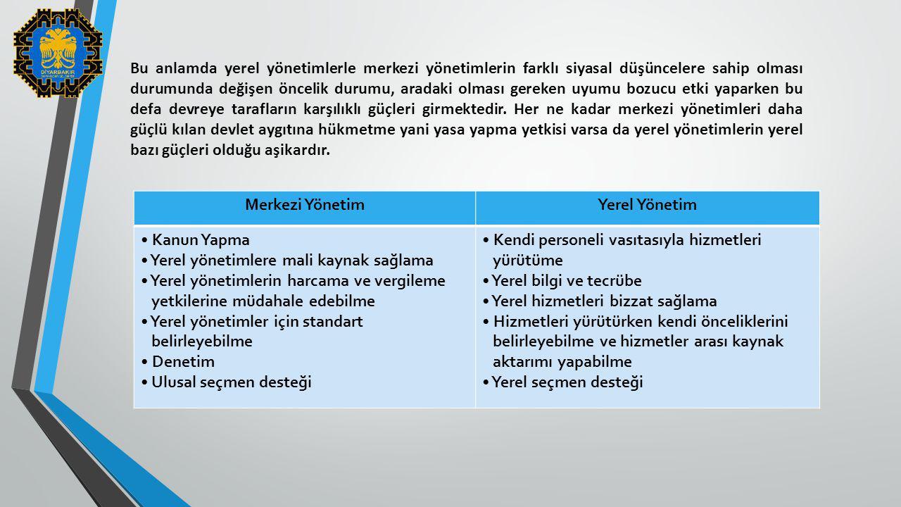 Yerel yönetim organları. Ana işlevler ve yetkiler