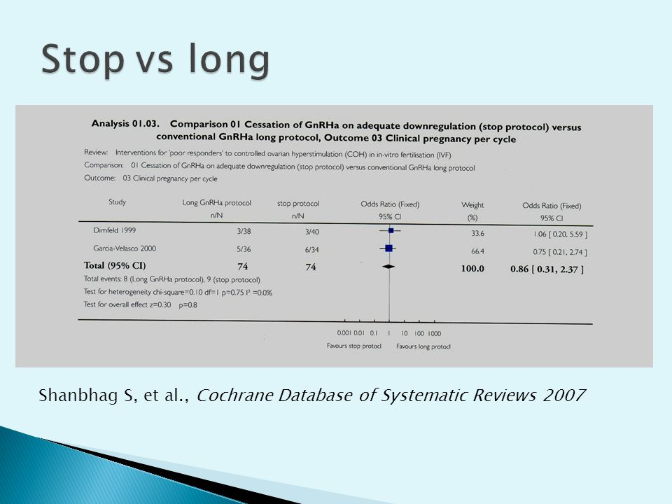 Stop vs long Shanbhag S, et al., Cochrane Database of Systematic Reviews 2007