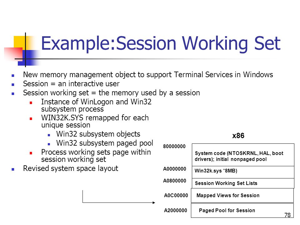 Example:Session Working Set