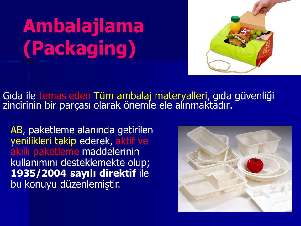 Ambalajlama (Packaging)