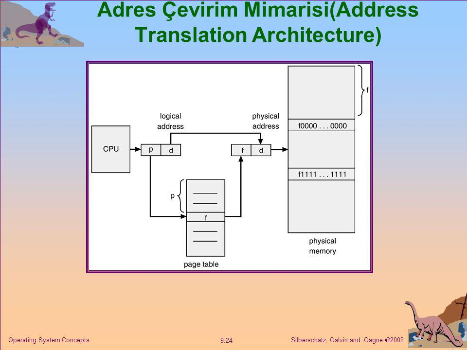 Adres Çevirim Mimarisi(Address Translation Architecture)