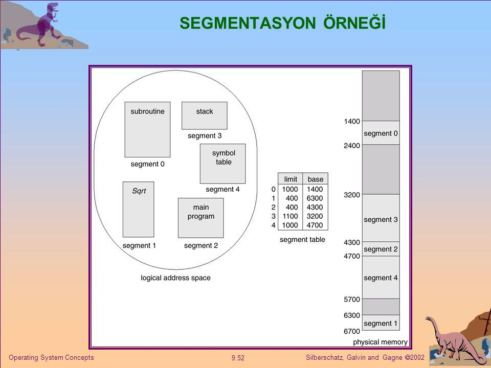 SEGMENTASYON ÖRNEĞİ Operating System Concepts