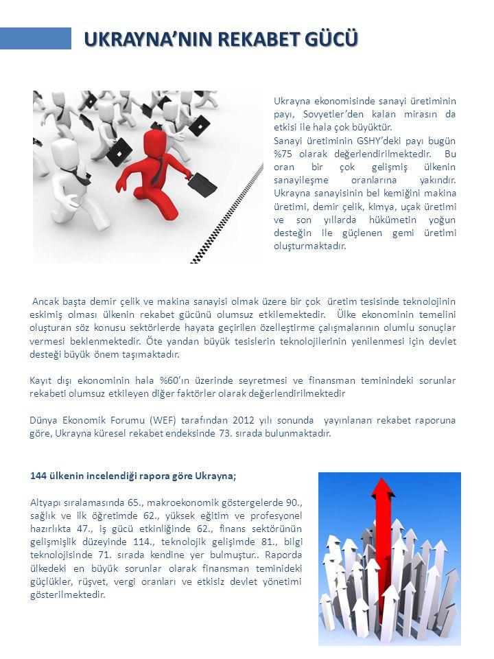 Ukrayna ekonomisi: sorunlar ve çözümleri 47