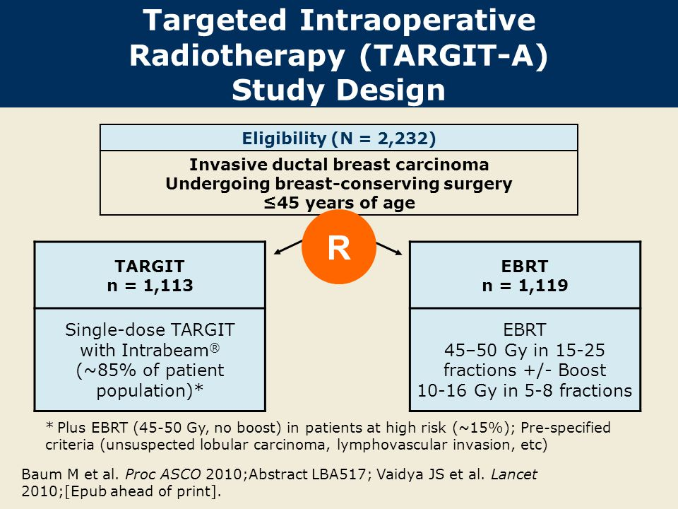 Targeted Intraoperative Radiotherapy (TARGIT-A) Study Design