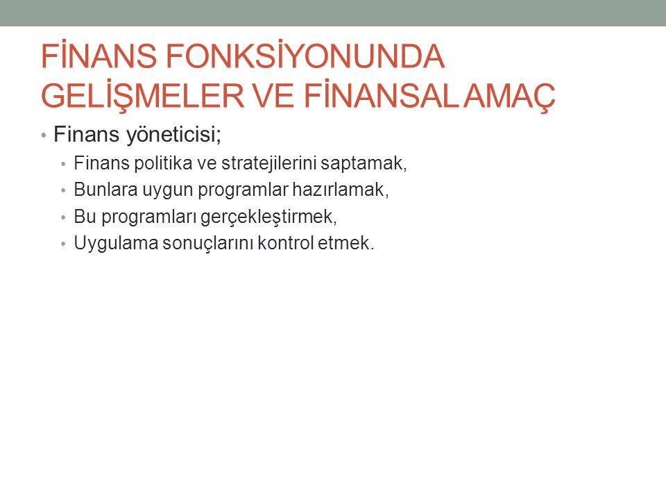 Finansın özü ve fonksiyonları