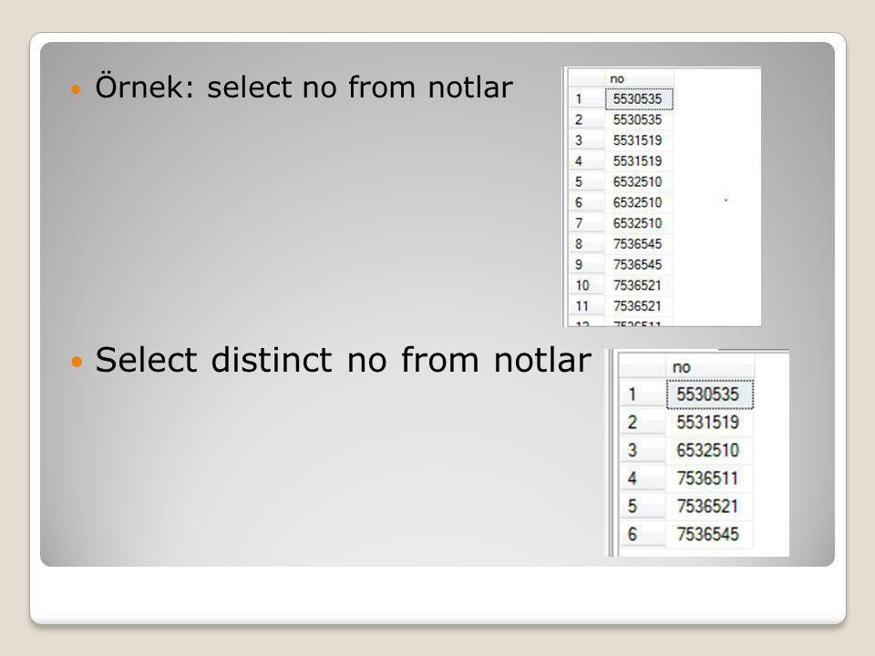 Select distinct no from notlar
