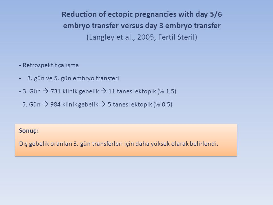 Reduction of ectopic pregnancies with day 5/6 embryo transfer versus day 3 embryo transfer (Langley et al., 2005, Fertil Steril)